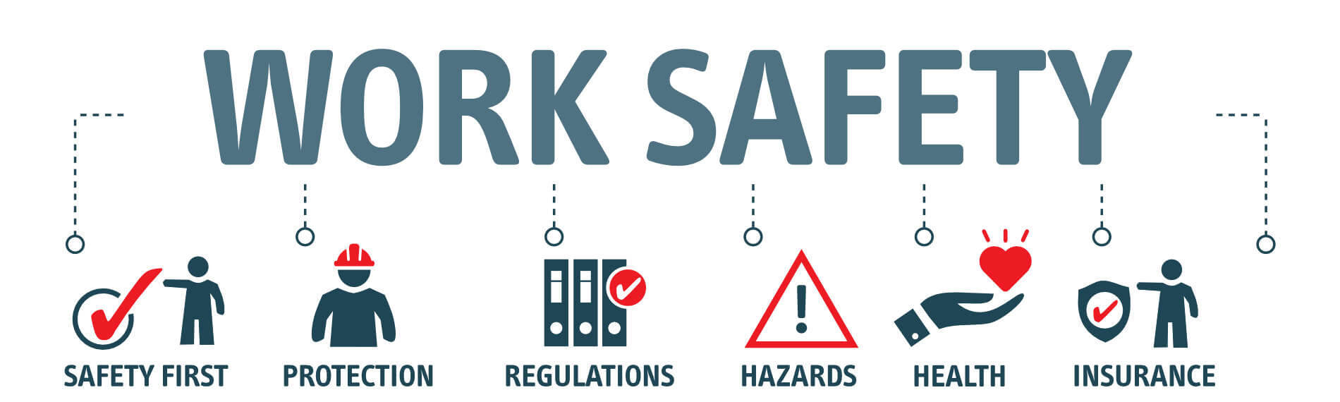 Be Safe Technologies Contact